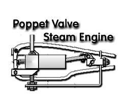 Steam Engine Print Image