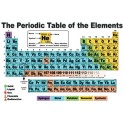 Periodic Table Poster (24 x 32 inch)